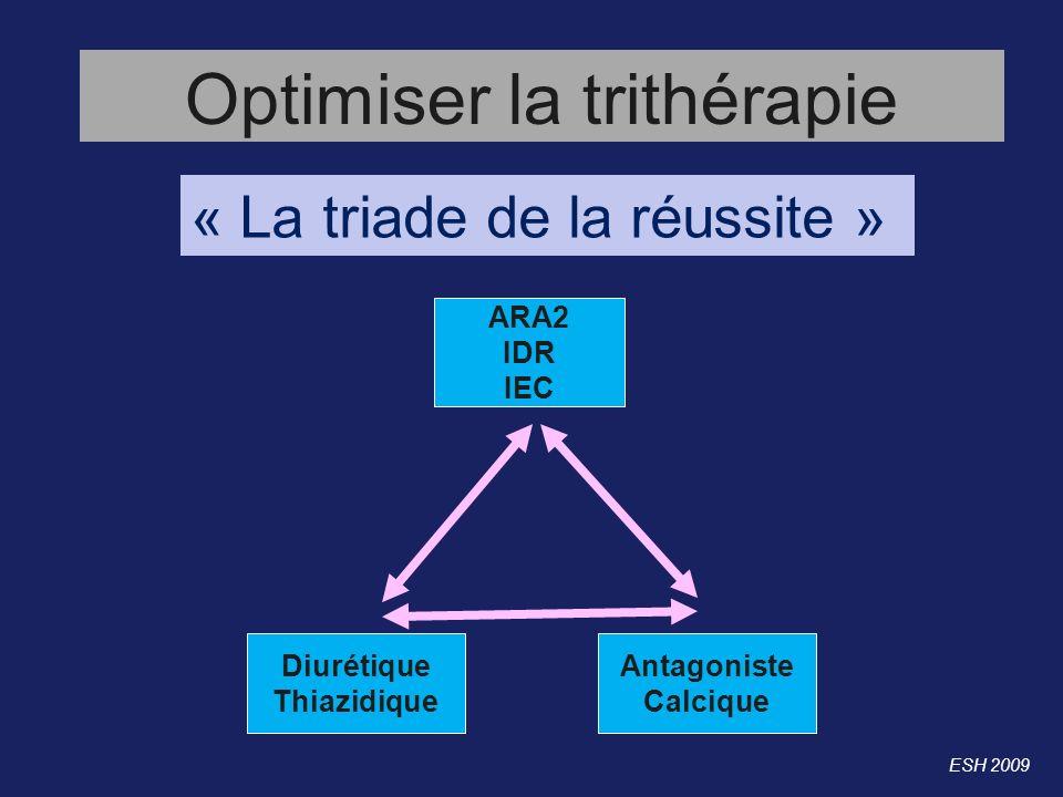 Optimiser la trithérapie