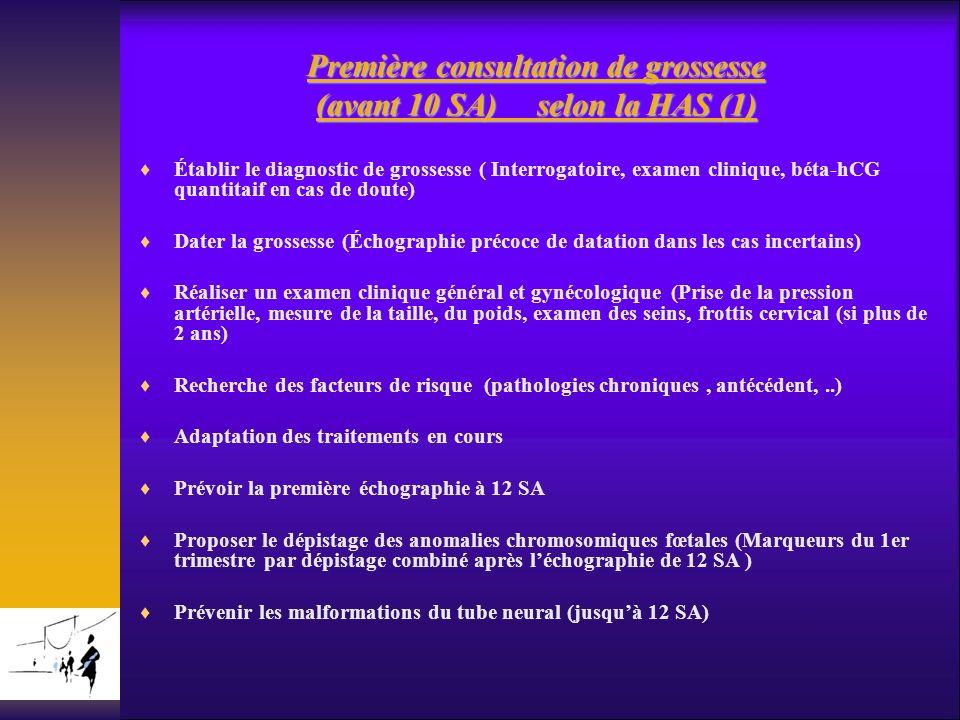 Première consultation de grossesse (avant 10 SA) selon la HAS (1)