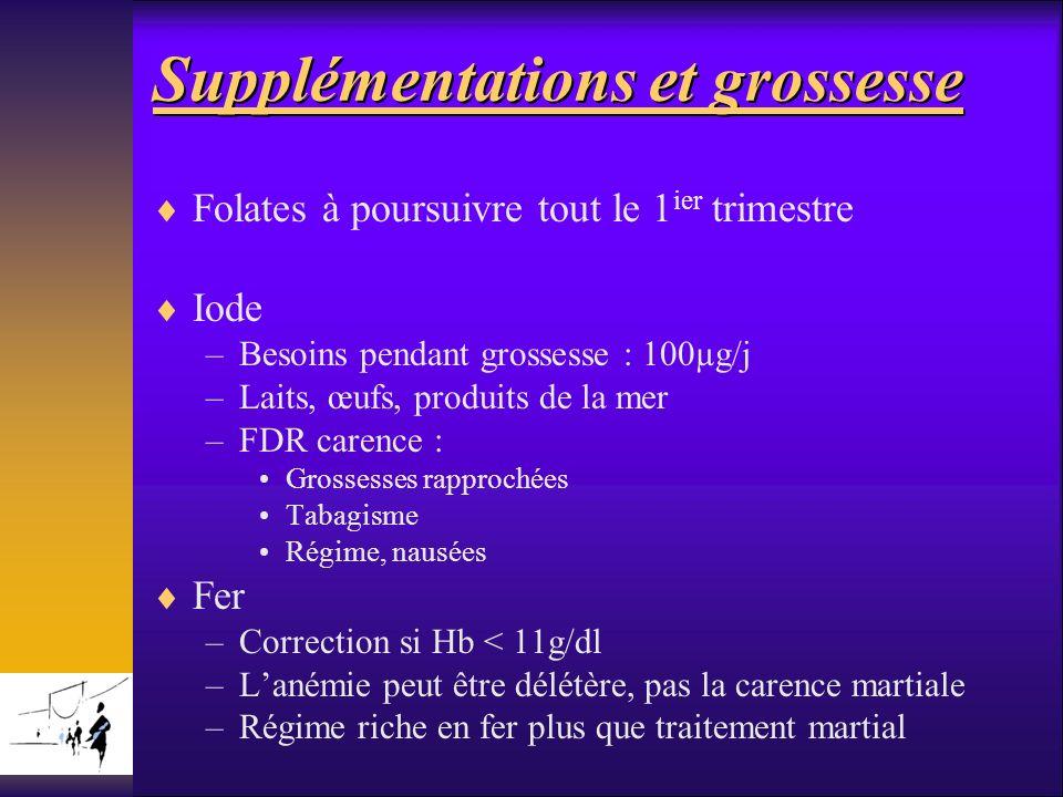 Supplémentations et grossesse