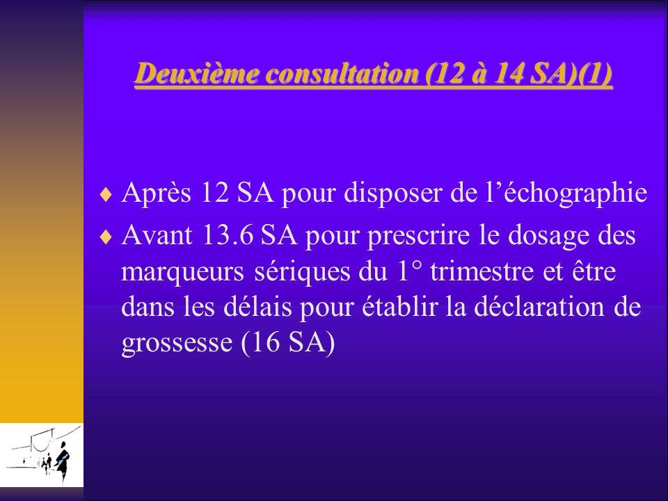 Deuxième consultation (12 à 14 SA)(1)