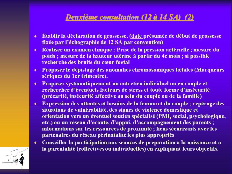 Deuxième consultation (12 à 14 SA) (2)