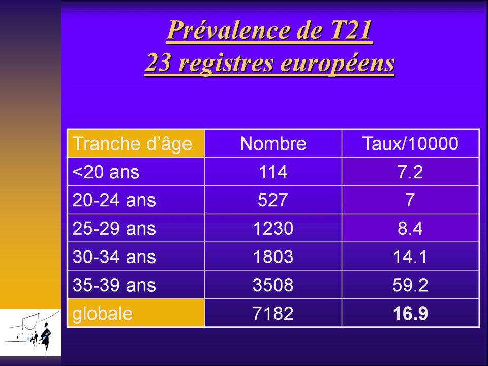 Prévalence de T21 23 registres européens