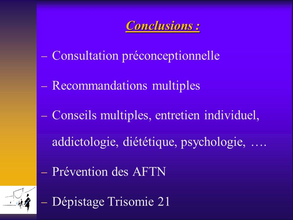 Consultation préconceptionnelle Recommandations multiples