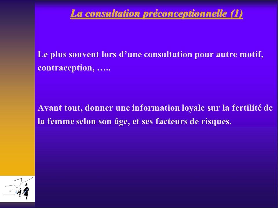 La consultation préconceptionnelle (1)