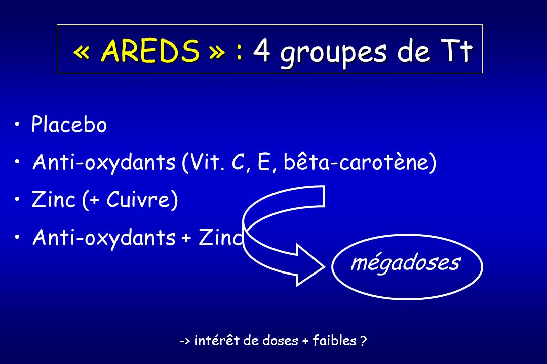 « AREDS » : 4 groupes de Tt Placebo