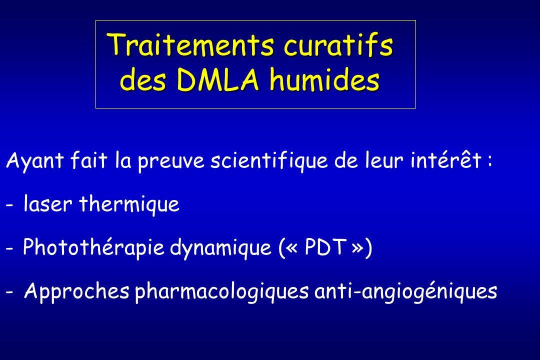 Traitements curatifs des DMLA humides