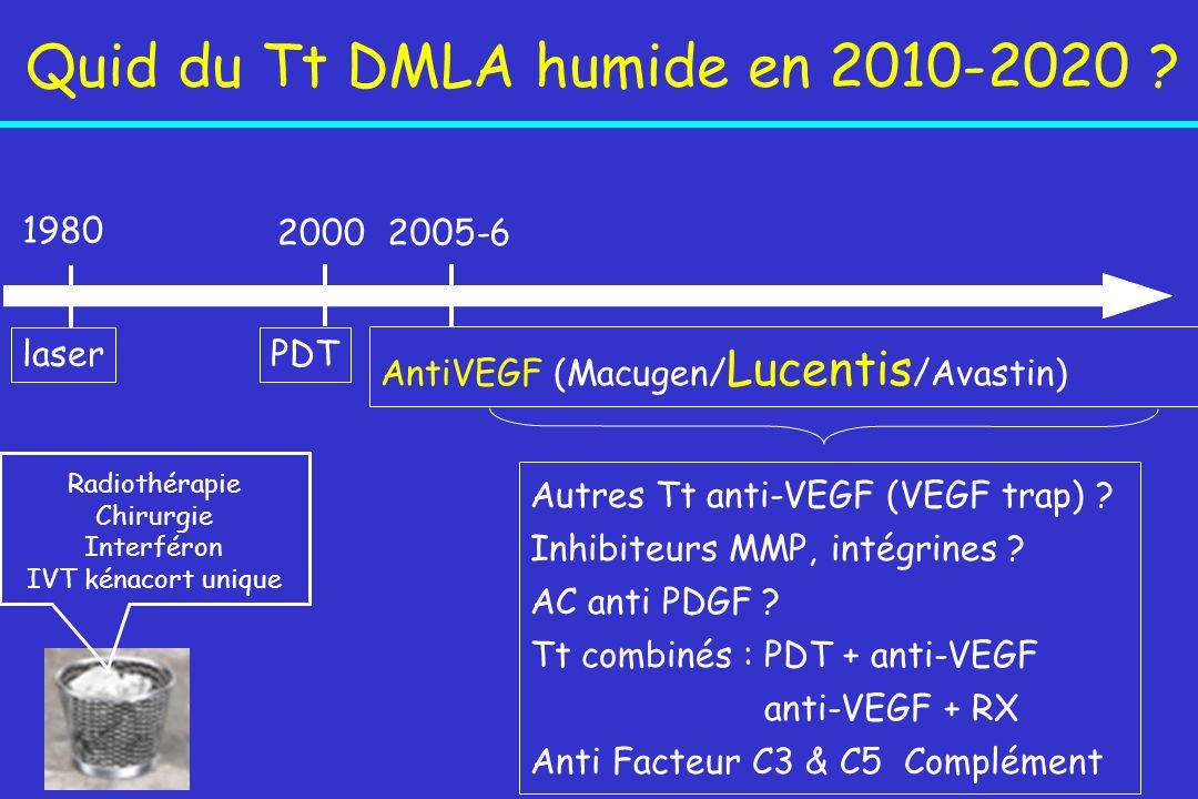 Quid du Tt DMLA humide en 2010-2020