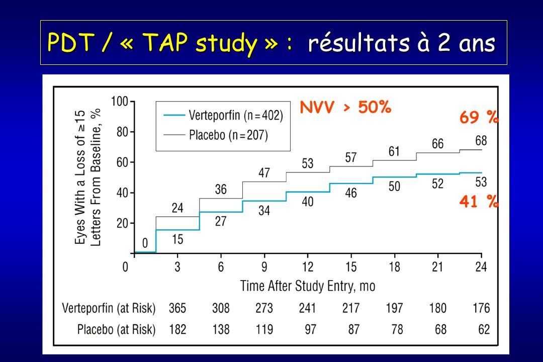 PDT / « TAP study » : résultats à 2 ans