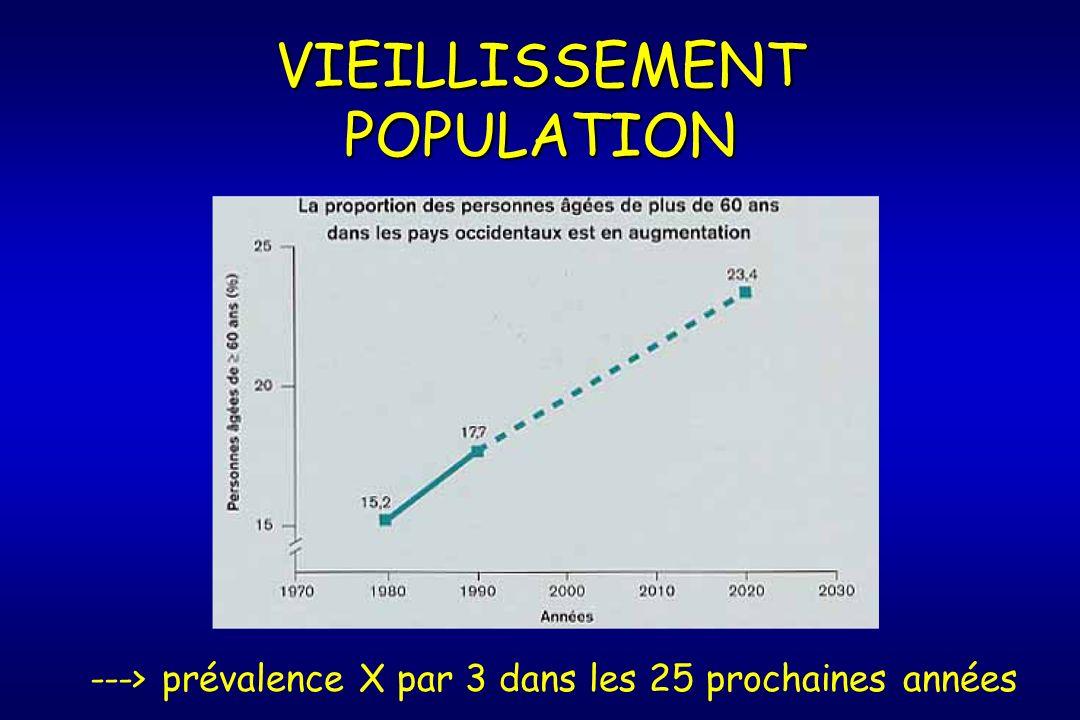 VIEILLISSEMENT POPULATION