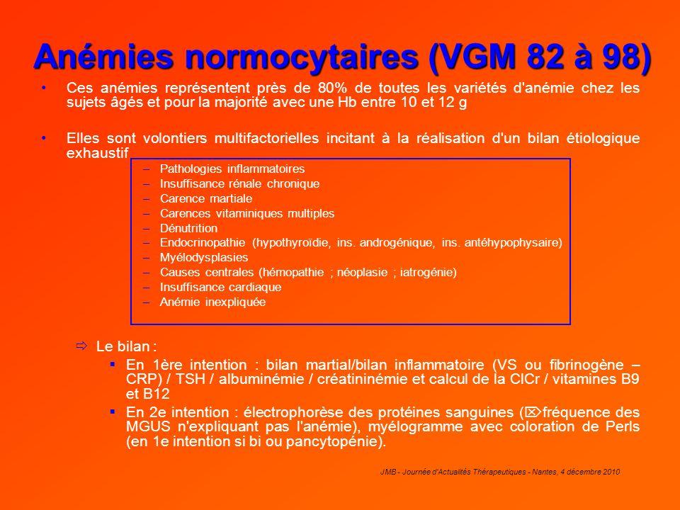 Anémies normocytaires (VGM 82 à 98)