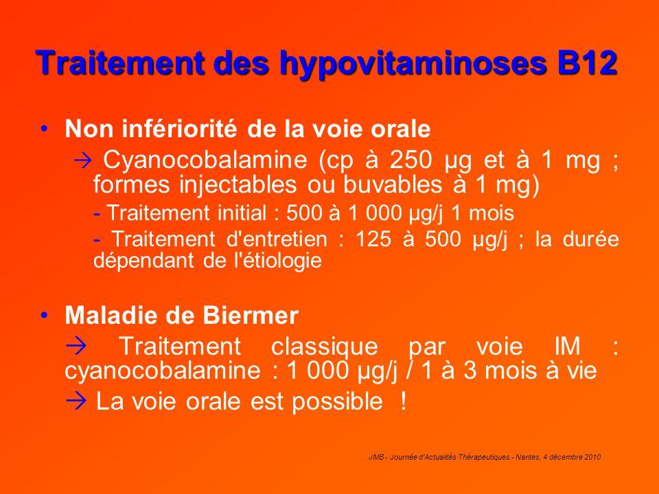 Traitement des hypovitaminoses B12