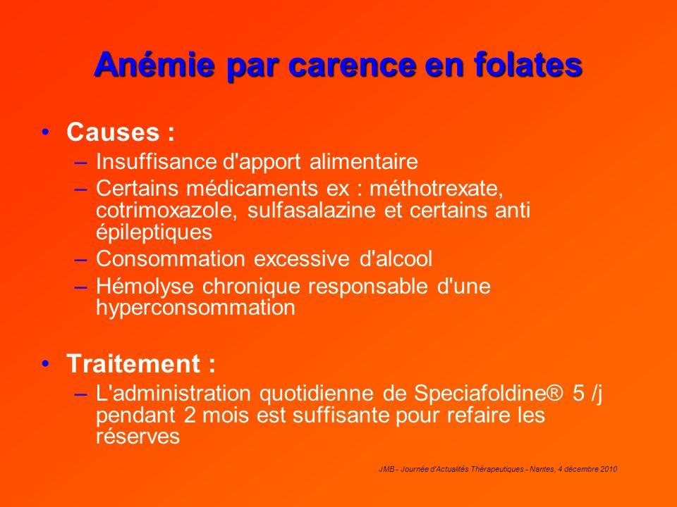 Anémie par carence en folates