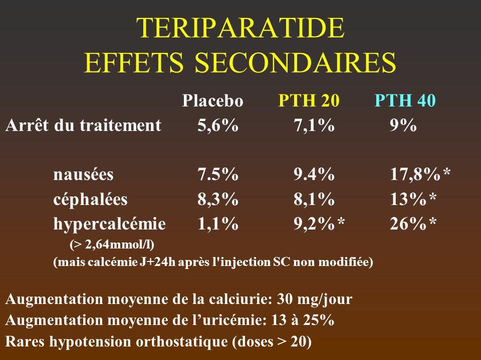 TERIPARATIDE EFFETS SECONDAIRES