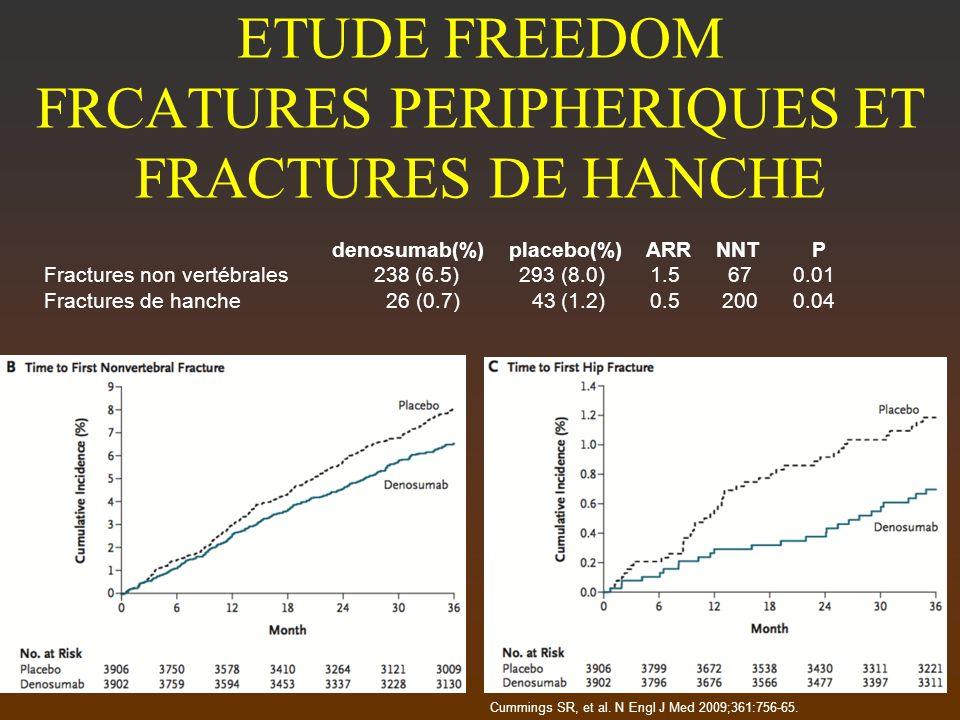ETUDE FREEDOM FRCATURES PERIPHERIQUES ET FRACTURES DE HANCHE