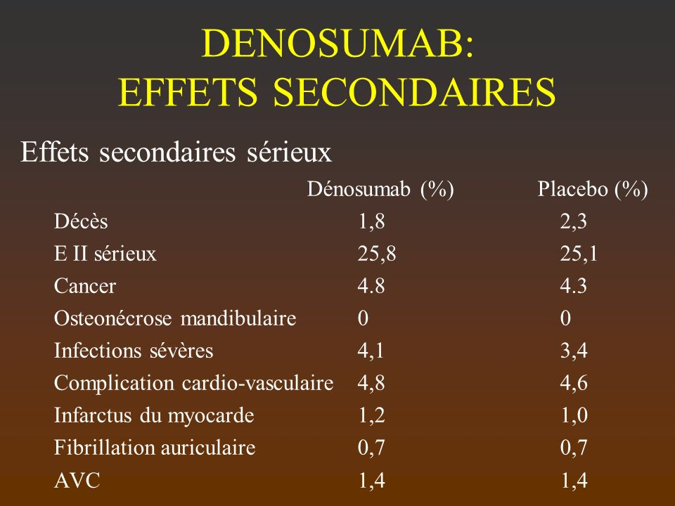 DENOSUMAB: EFFETS SECONDAIRES