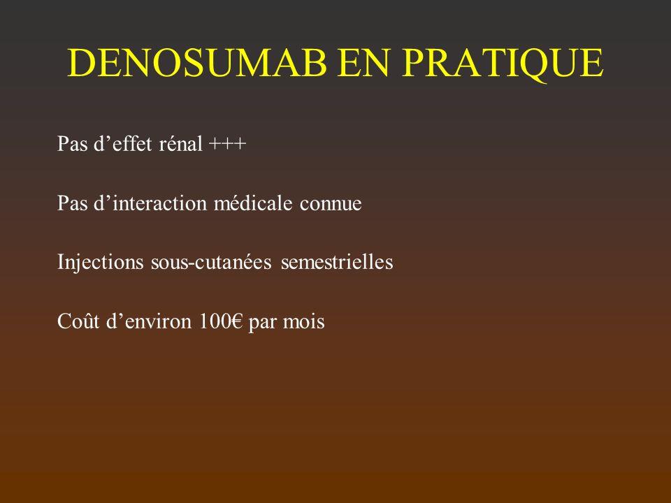 DENOSUMAB EN PRATIQUE Pas d'effet rénal +++