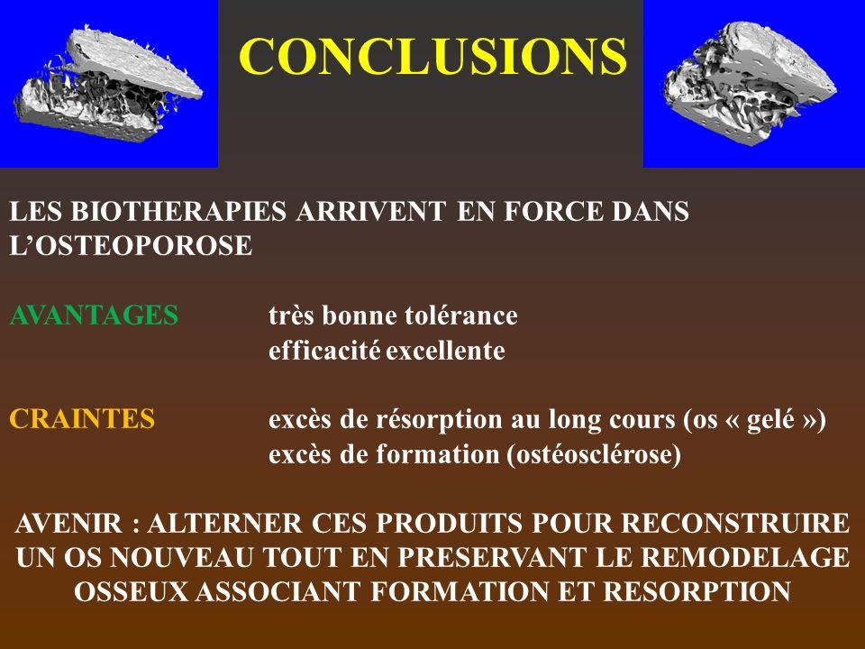 CONCLUSIONS LES BIOTHERAPIES ARRIVENT EN FORCE DANS L'OSTEOPOROSE