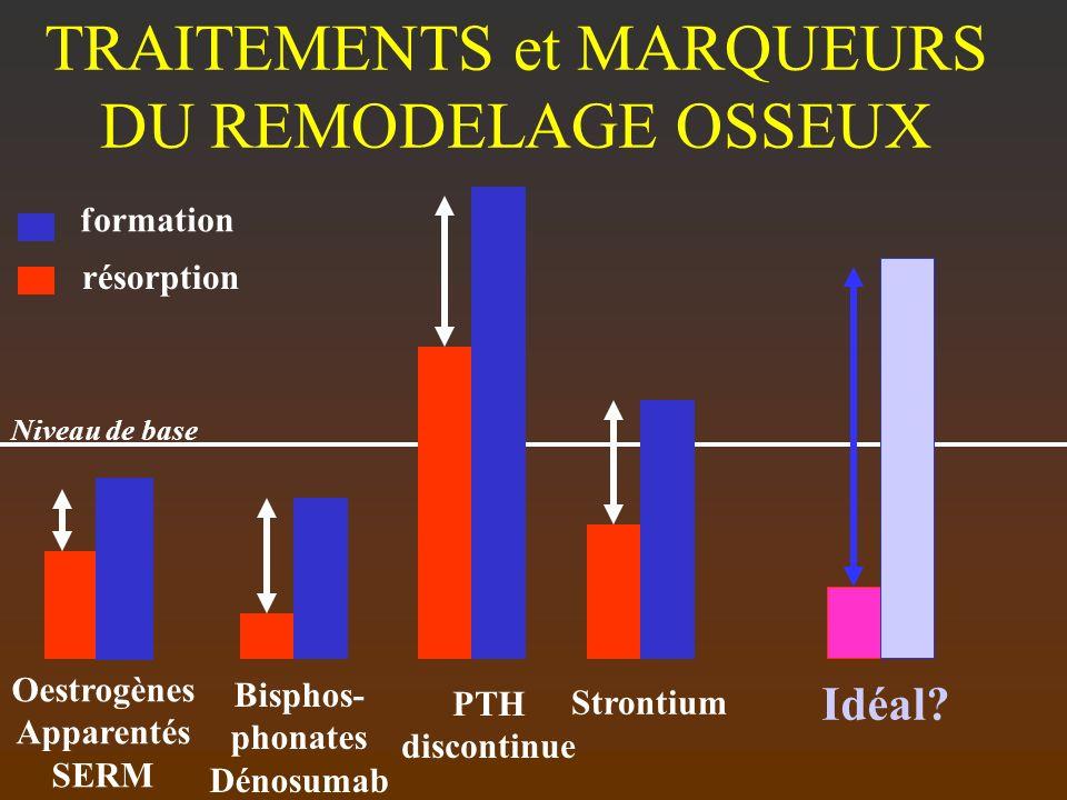 TRAITEMENTS et MARQUEURS DU REMODELAGE OSSEUX