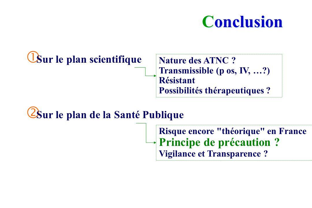 Conclusion Principe de précaution Sur le plan scientifique