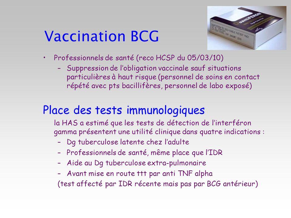 Vaccination BCG Place des tests immunologiques