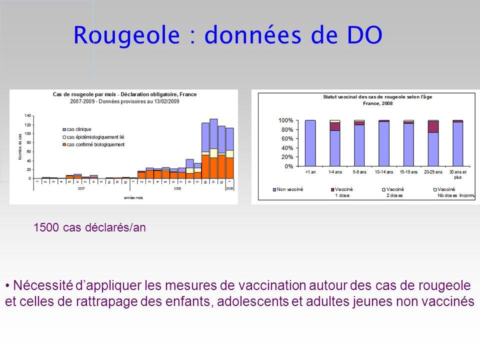 Rougeole : données de DO