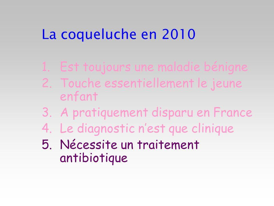 La coqueluche en 2010 Est toujours une maladie bénigne
