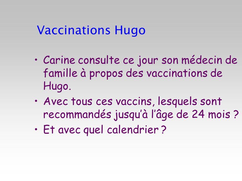 Vaccinations HugoCarine consulte ce jour son médecin de famille à propos des vaccinations de Hugo.