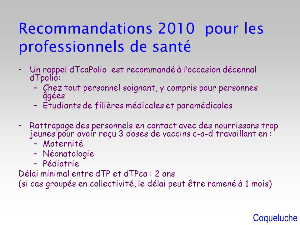 Recommandations 2010 pour les professionnels de santé