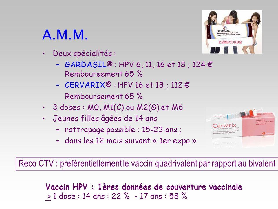 A.M.M. Deux spécialités : GARDASIL® : HPV 6, 11, 16 et 18 ; 124 € Remboursement 65 % CERVARIX® : HPV 16 et 18 ; 112 €