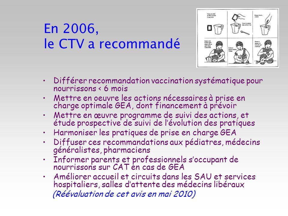 En 2006, le CTV a recommandéDifférer recommandation vaccination systématique pour nourrissons < 6 mois.