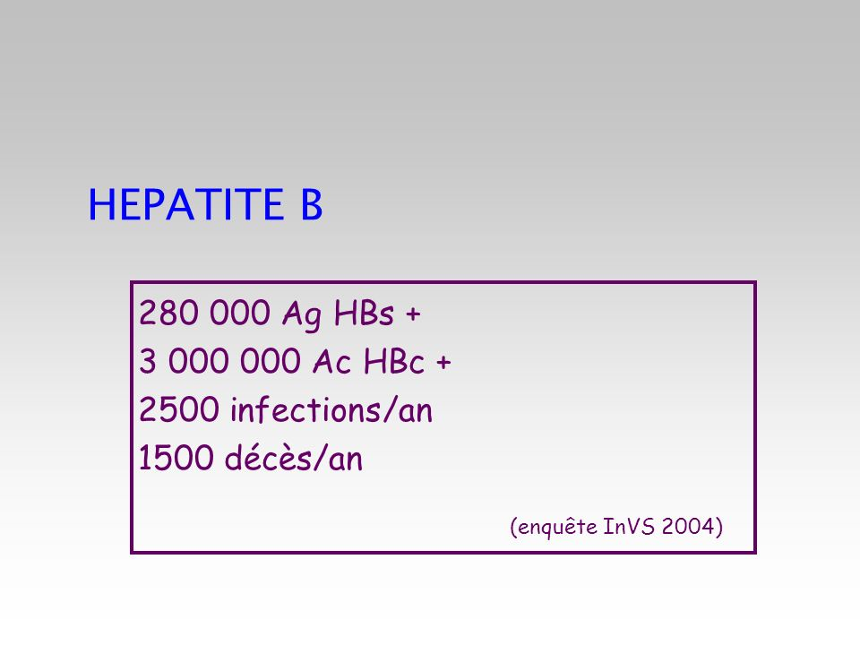 HEPATITE B 280 000 Ag HBs + 3 000 000 Ac HBc + 2500 infections/an