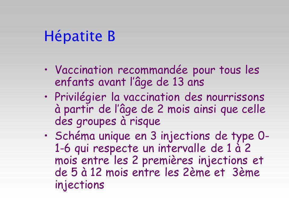 Hépatite B Vaccination recommandée pour tous les enfants avant l'âge de 13 ans.
