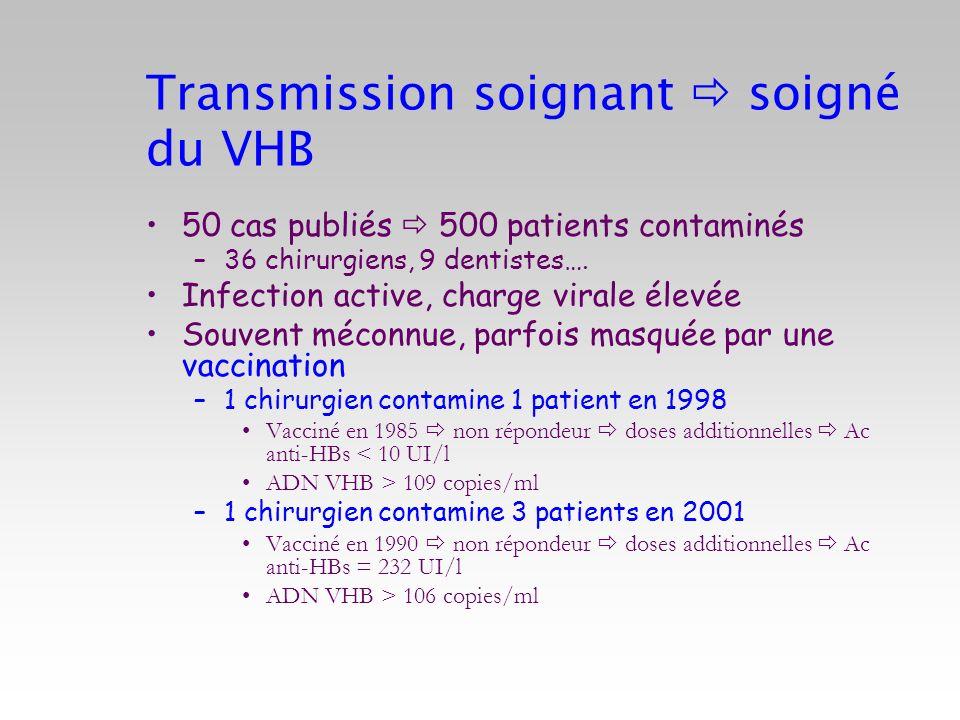 Transmission soignant  soigné du VHB