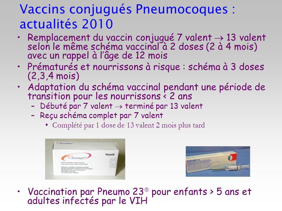 Vaccins conjugués Pneumocoques : actualités 2010