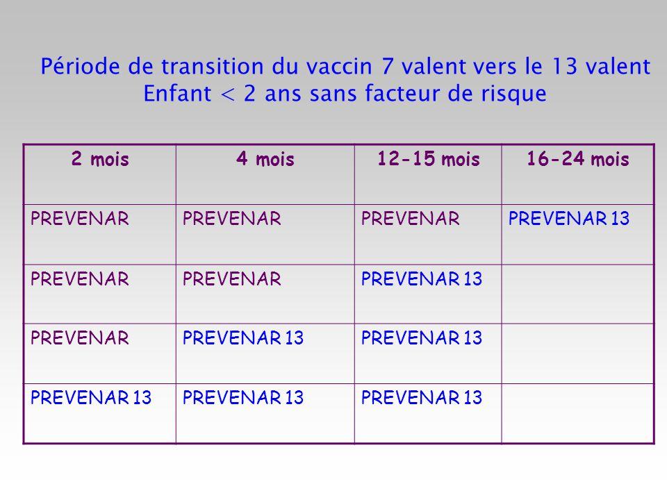 Période de transition du vaccin 7 valent vers le 13 valent Enfant < 2 ans sans facteur de risque
