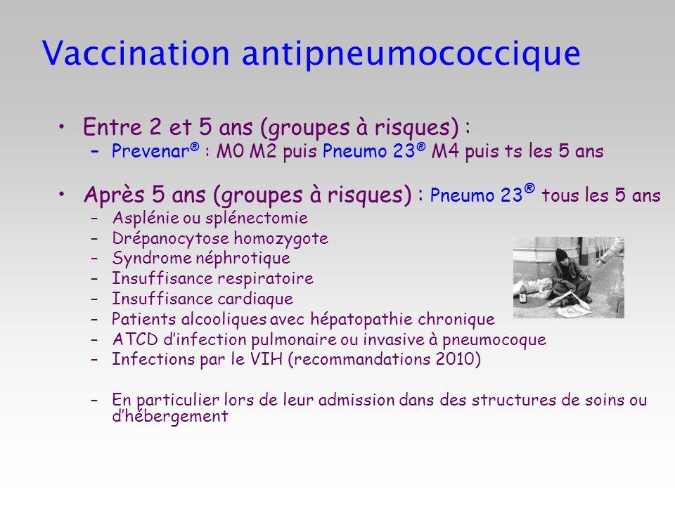 Vaccination antipneumococcique