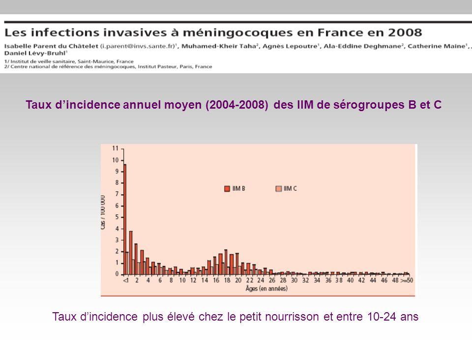 Taux d'incidence annuel moyen (2004-2008) des IIM de sérogroupes B et C