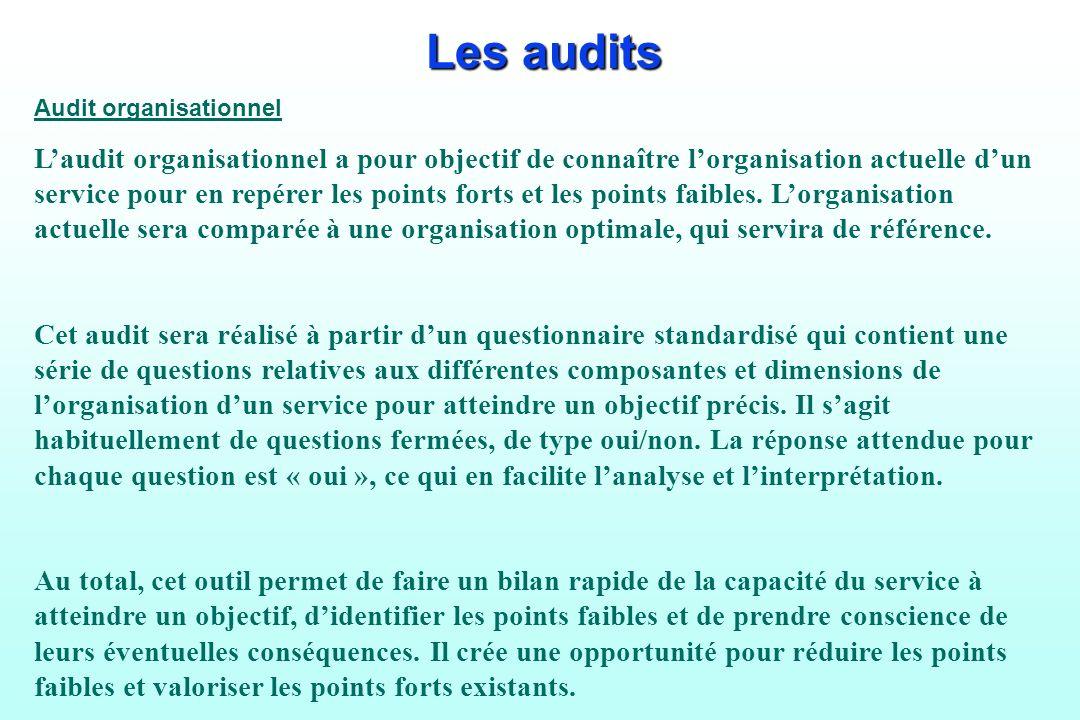 Les auditsAudit organisationnel.