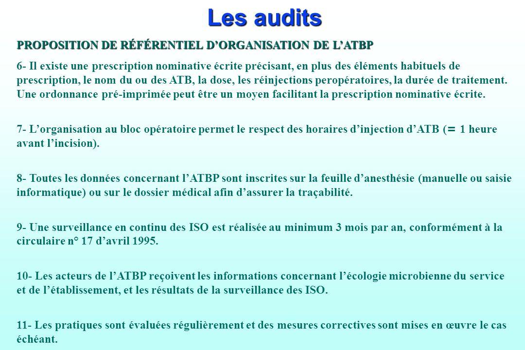 Les audits PROPOSITION DE RÉFÉRENTIEL D'ORGANISATION DE L'ATBP