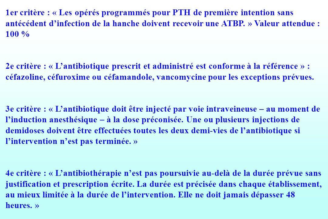 1er critère : « Les opérés programmés pour PTH de première intention sans antécédent d'infection de la hanche doivent recevoir une ATBP. » Valeur attendue : 100 %