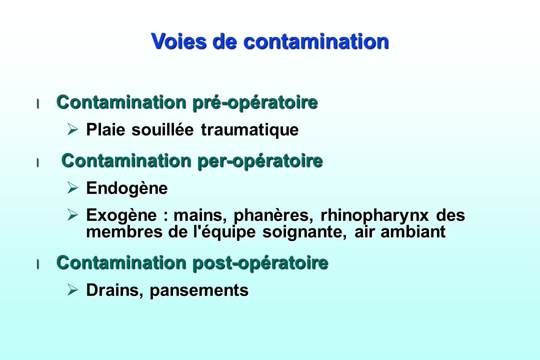Voies de contamination