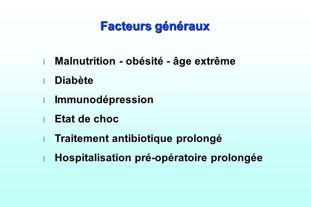 Facteurs généraux Malnutrition - obésité - âge extrême Diabète