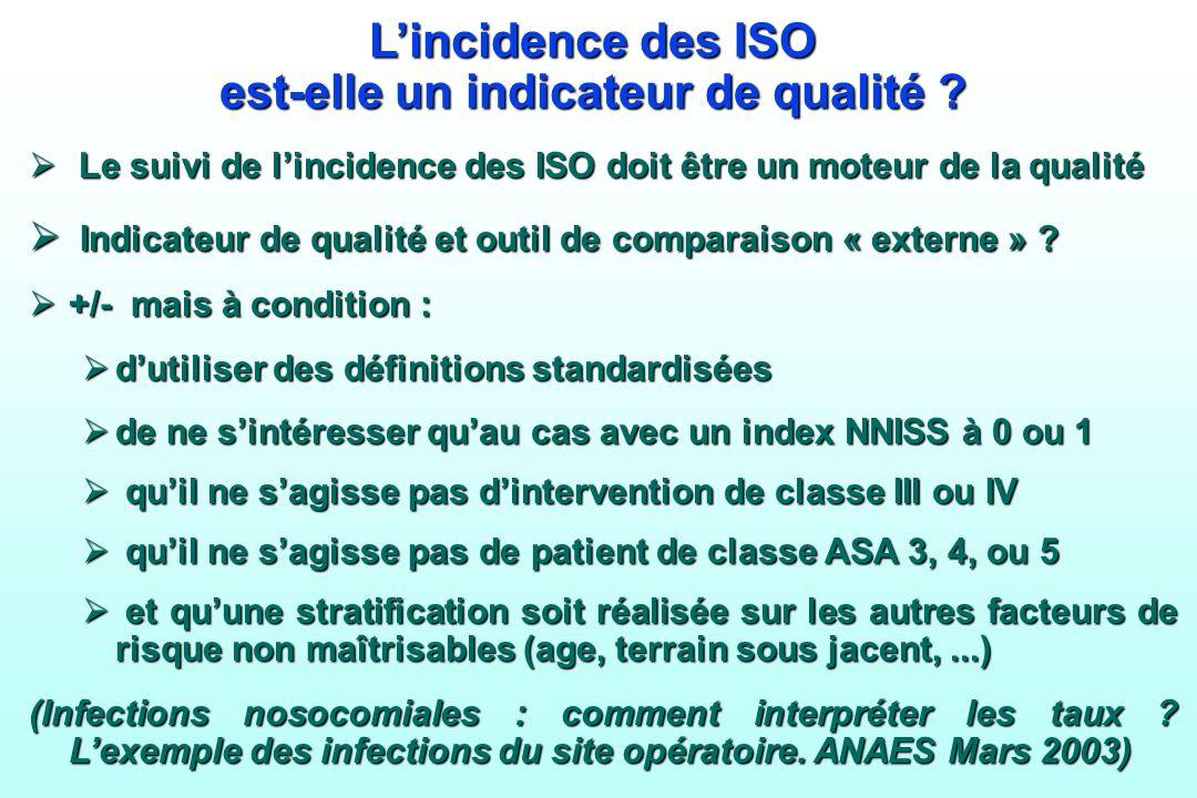 L'incidence des ISO est-elle un indicateur de qualité