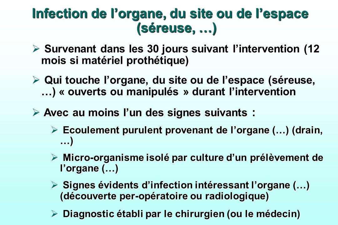 Infection de l'organe, du site ou de l'espace (séreuse, …)