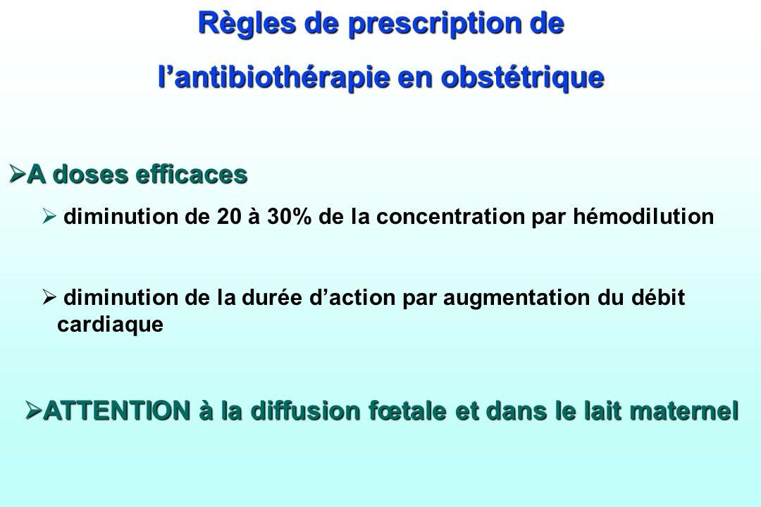Règles de prescription de l'antibiothérapie en obstétrique