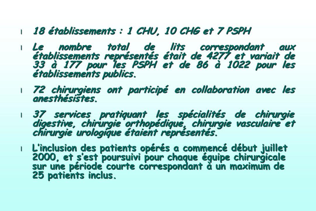 18 établissements : 1 CHU, 10 CHG et 7 PSPH