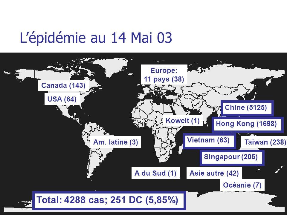 L'épidémie au 14 Mai 03 Total: 4288 cas; 251 DC (5,85%) Europe:
