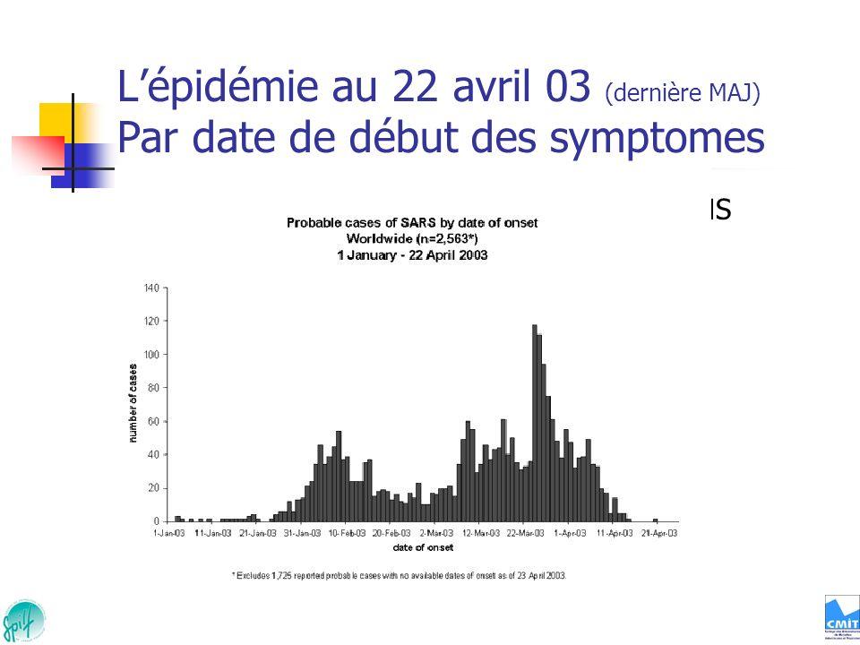 L'épidémie au 22 avril 03 (dernière MAJ) Par date de début des symptomes