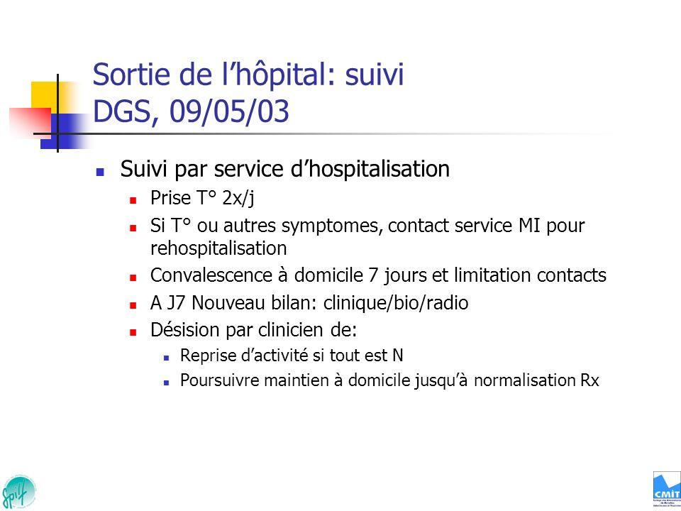 Sortie de l'hôpital: suivi DGS, 09/05/03