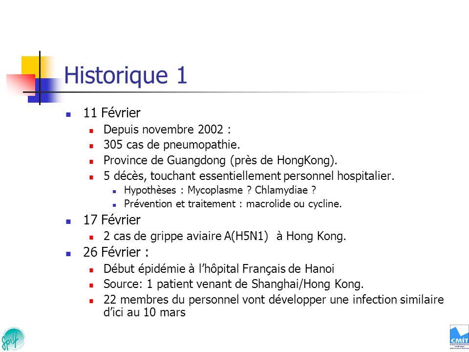 Historique 1 11 Février 17 Février 26 Février : Depuis novembre 2002 :
